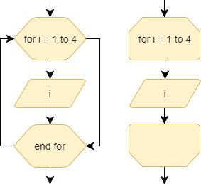 Lesson 8 Flowcharts